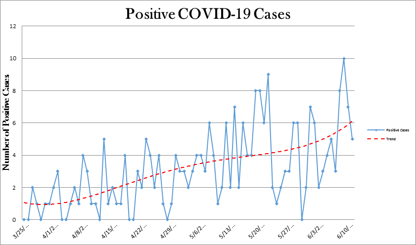 Coronavirus: 5 COVID-19 deaths, no new Galway cases